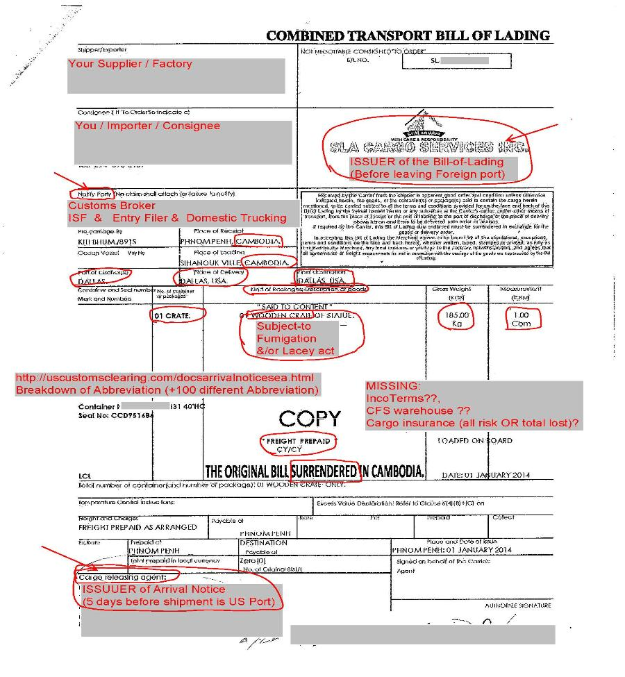 Bill of Lading, Customs Clearing, custom broker, CHB, Importing